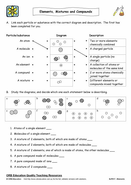 mixtures and compound graphic organizer - Google Search | Teaching ...
