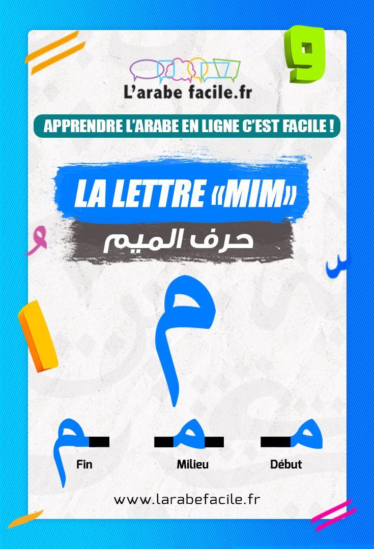 Apprendre A Lire Et Ecrire L Arabe : apprendre, ecrire, arabe, Lettre, L'alphabet, Arabe, Apprendre, L'arabe,, L'alphabet,, L'arabe