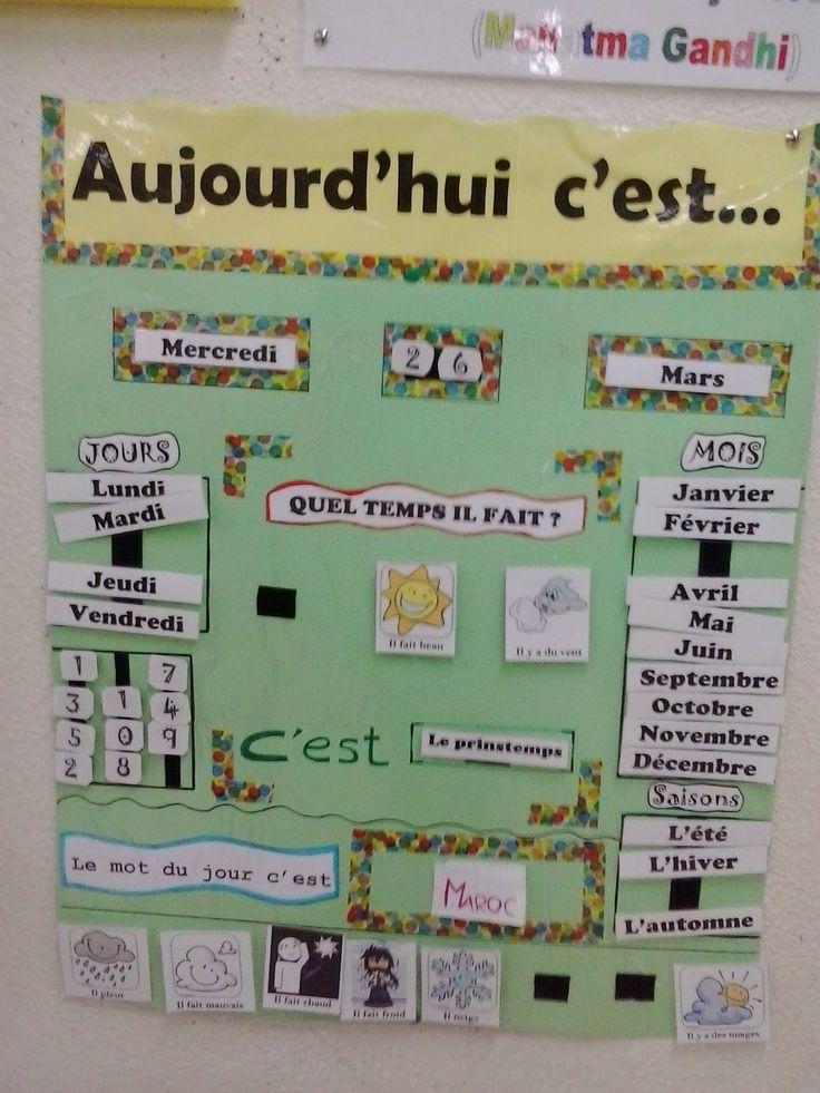 Francés hasta en la sopa...: LA MÉTÉO