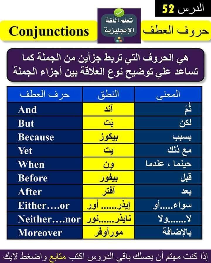Learning Arabic Msa Fabiennem English Language Learning Grammar English Language Teaching Learn English