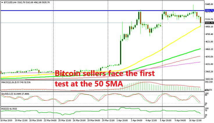 is bitcoin worth anything Bitcoin, Ways to earn money
