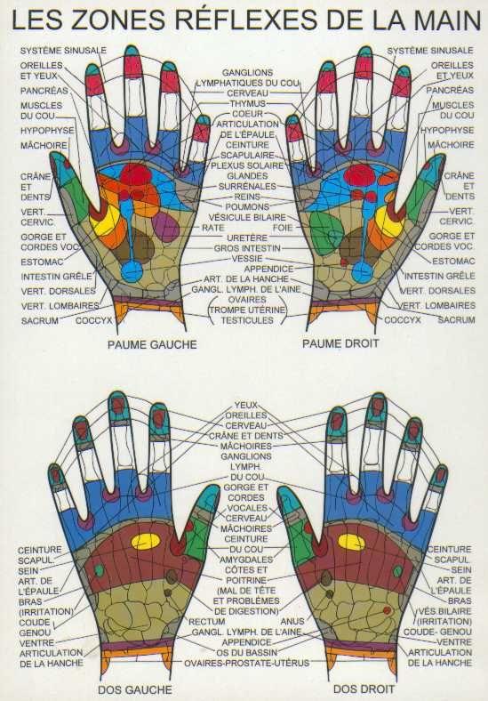 Se masser les mains par points de réflexologie, détend tout le corps.