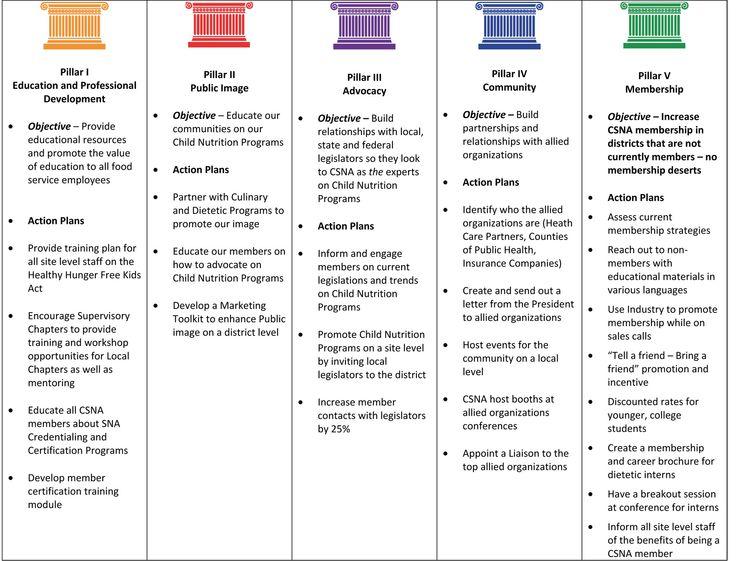 Psychosocial AssessmentPsychosocial Assessment Irritable Bowel - psychosocial assessment template