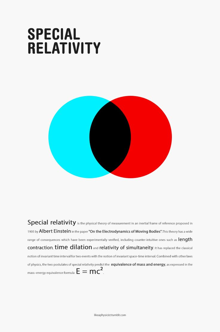 the theory of special relativity essay In relativity theory, einstein introduced mass as a new type of energy to the   special relativity says that the faster something moves, the more.