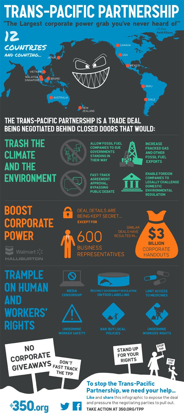 """One part of the TPP that shows why negotiators want to minimize public awareness of the agreement consists of provisions giving corporations the right – as is the case under the North American Free Trade Agreement (Nafta) – to directly sue governments for regulations that infringe upon their profits or potential profits."" http://www.theguardian.com/commentisfree/2013/nov/19/trans-pacific-partnership-corporate-usurp-congress"