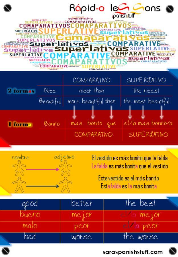 11 best Comparativos y Superlativos (español) images on Pinterest ...