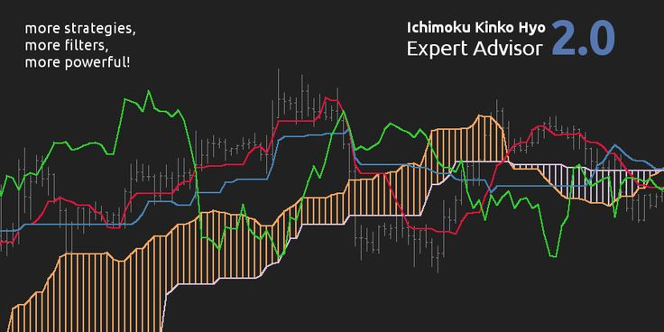 Ichimoku Kinko Hyo Ea Free Download Free Download Advisor