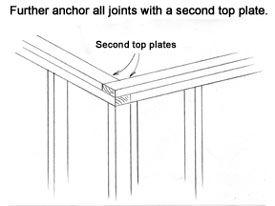 framing an exterior wall corner. 1a1a1HouseTT19.jpg (275×206) Framing An Exterior Wall Corner