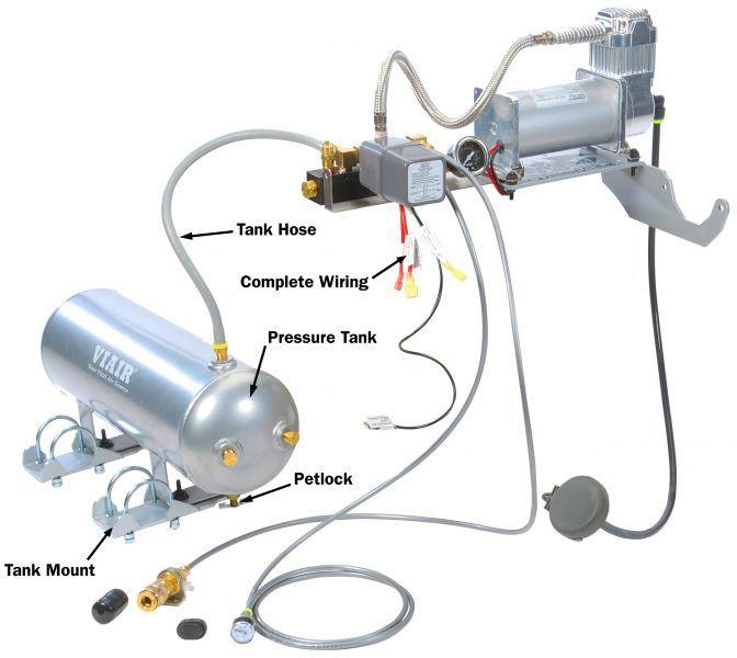 12V Komplete Airkompressor kit from VIAIR