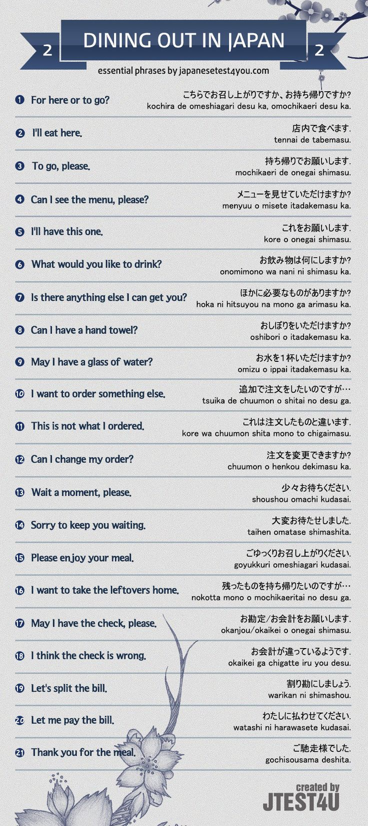 Essential Japanese phrases for dining out part 2. http://japanesetest4you.com/infographic-essential-japanese-phrases-for-dining-out-part-2/