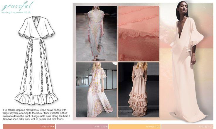 WGSN Dresses