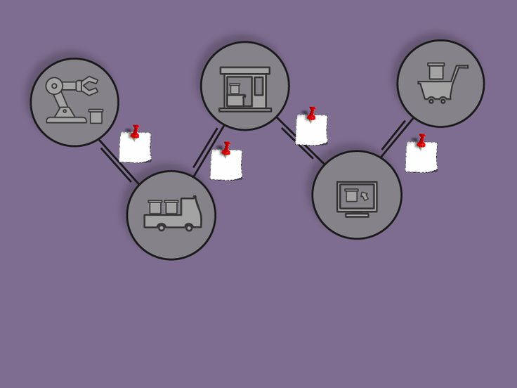 How To #Improve Your #Online #Distribution #Strategy Using #Product #Data #Feeds - The internet has changed the way people buy and sell things. For brands, this is an opportunity and a problem at the same time. The biggest problem of any brand is getting their product in the hands of users.
