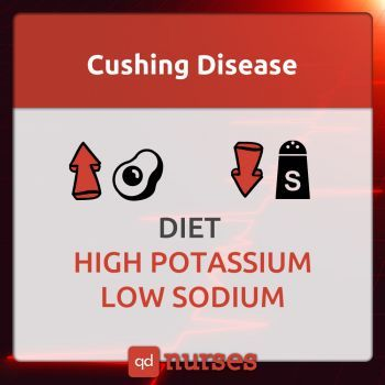 Cushing Disease Diet I was wondering why I felt so much better on Coconut water and milk.