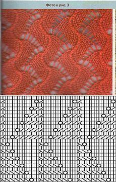 рисунки для вязания спицами   Простые схемы. Экономим время на Постиле