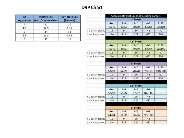 D9P QUICK REFERENCE CHART