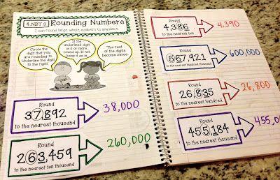 4.NBT.3 - Rounding numbers interactive notebook #CCCS #math #mathnotebook #numberandoperationsinbaseten #placevalue #rounding #visualrepresentation