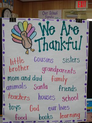 """Thanksgiving anchor chart. """"We are thankful for..."""""""