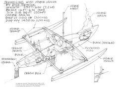 Trimaran Hull Design | Trimaran Sailboat Plans