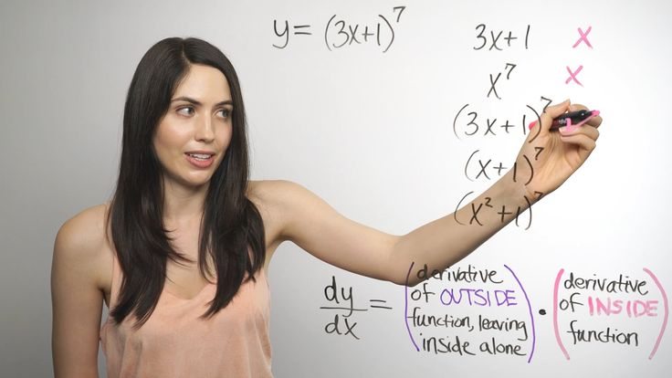 ❤² The Chain Rule... How? When? (mathbff)