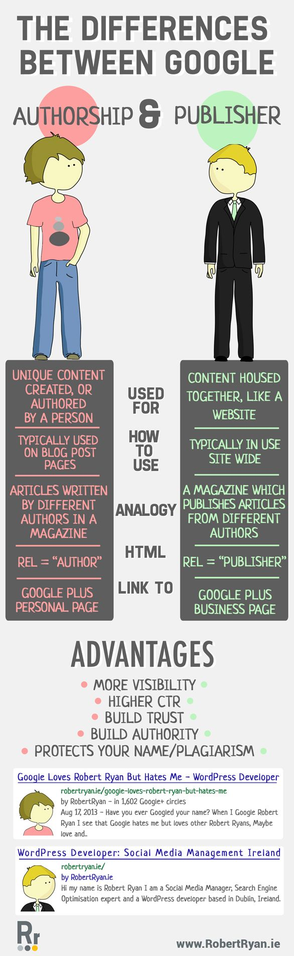 Google Authorship & Publisher – What's The Difference?