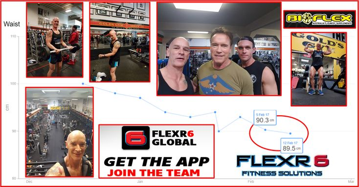 Do you travel overseas for business or pleasure? Do you find it a chore to stay on track with your travel fitness program? Scott from Team Flexr6 has flown from Australia to the USA for 10 days and he is only 6 weeks out from his first ever physique compe