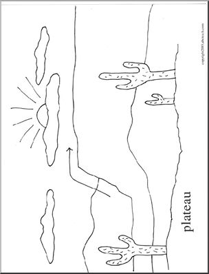 how to draw landforms step by step