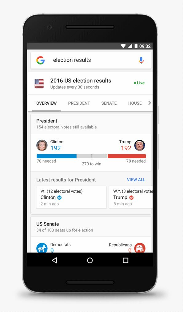 Google will display election results as soon as polls close