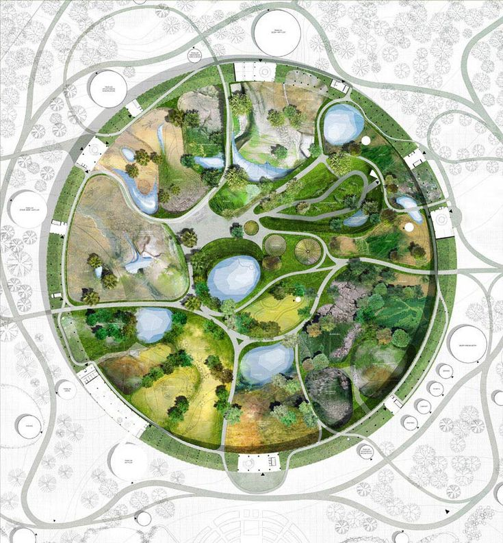 Zagospodarowanie wewnętrznej części ogrodu zoologicznego z rzutem parteru