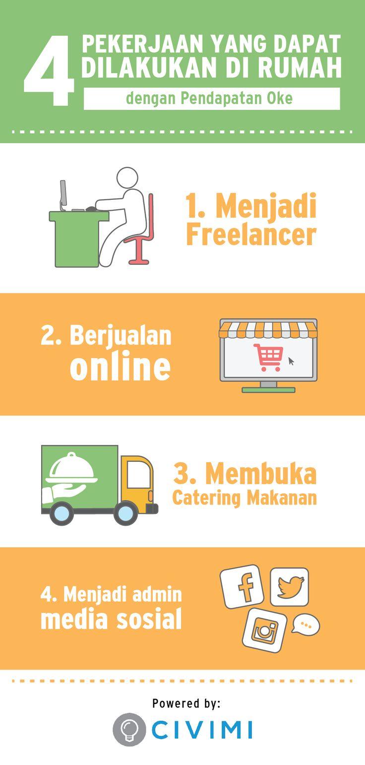 5 Jenis Pekerjaan yang dapat dilakukan di rumah? Say no to Nganggur! (Infographic)