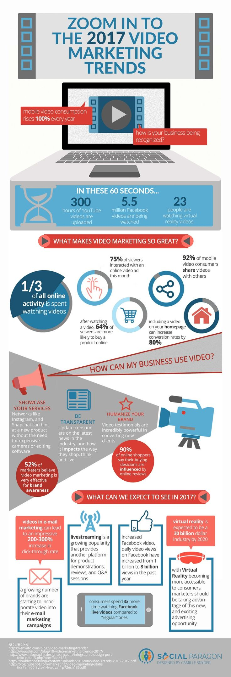 Zoom in to the 2017 Video Marketing Trends [Infographic]