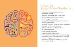 You Might Be Right-Brained If...: Right brain dominant students should put their creative talents to work!