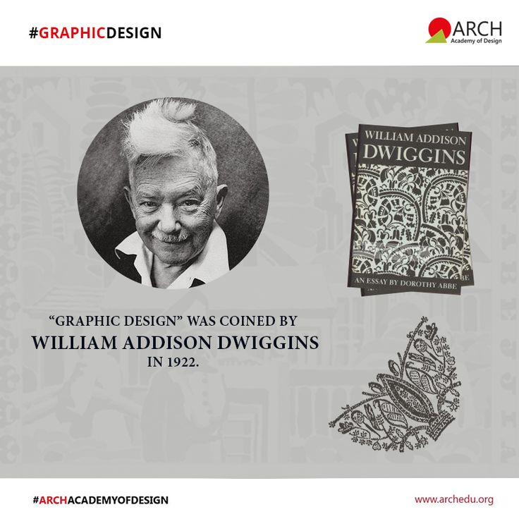 Graphicdesign Books: # GraphicDesign Graphic Design Was Coined By William
