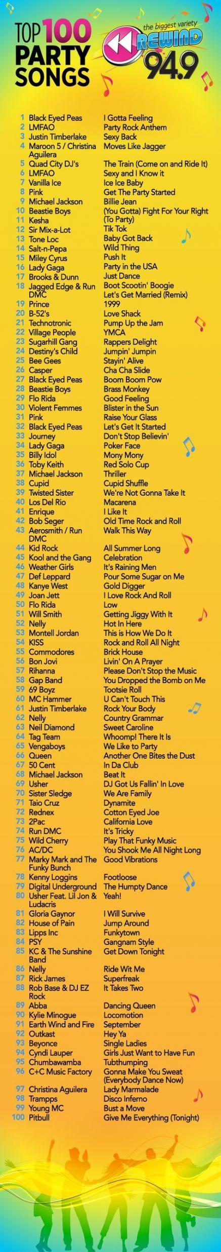 Wedding Reception Songs List 27+ New Ideas