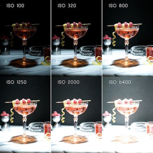 7 best images about ISO on Pinterest | Triangles, Examples and ...