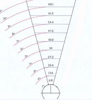 Printable Segment Calculator                                                                                                                                                                                 More