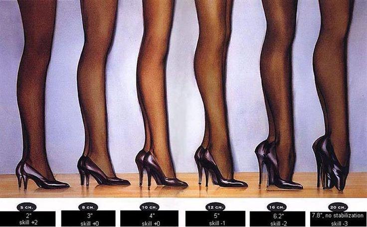 Туфли на каблуке 5 сантиметров