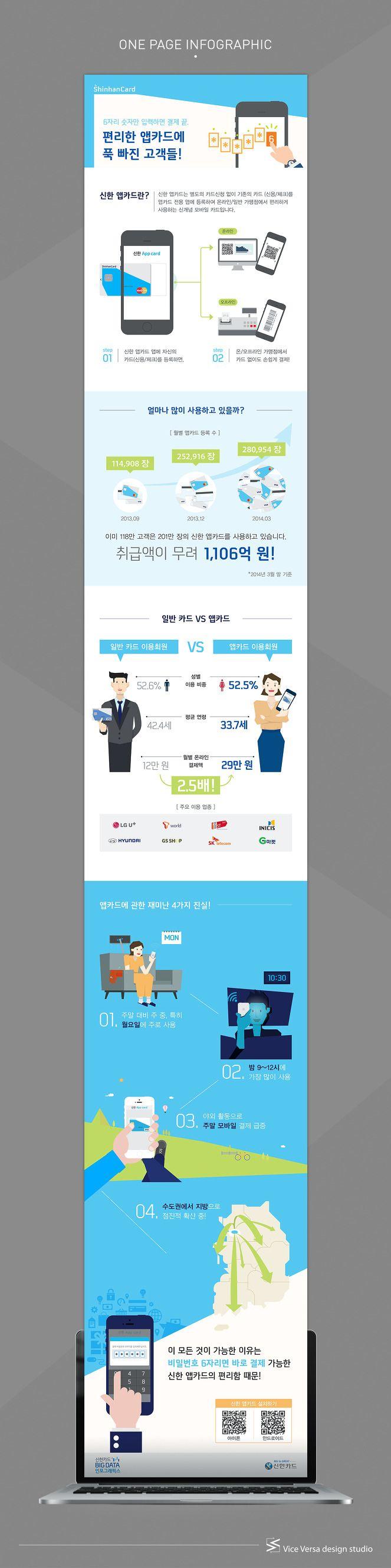 [인포그래픽] 신한 앱카드에 관한 인포그래픽
