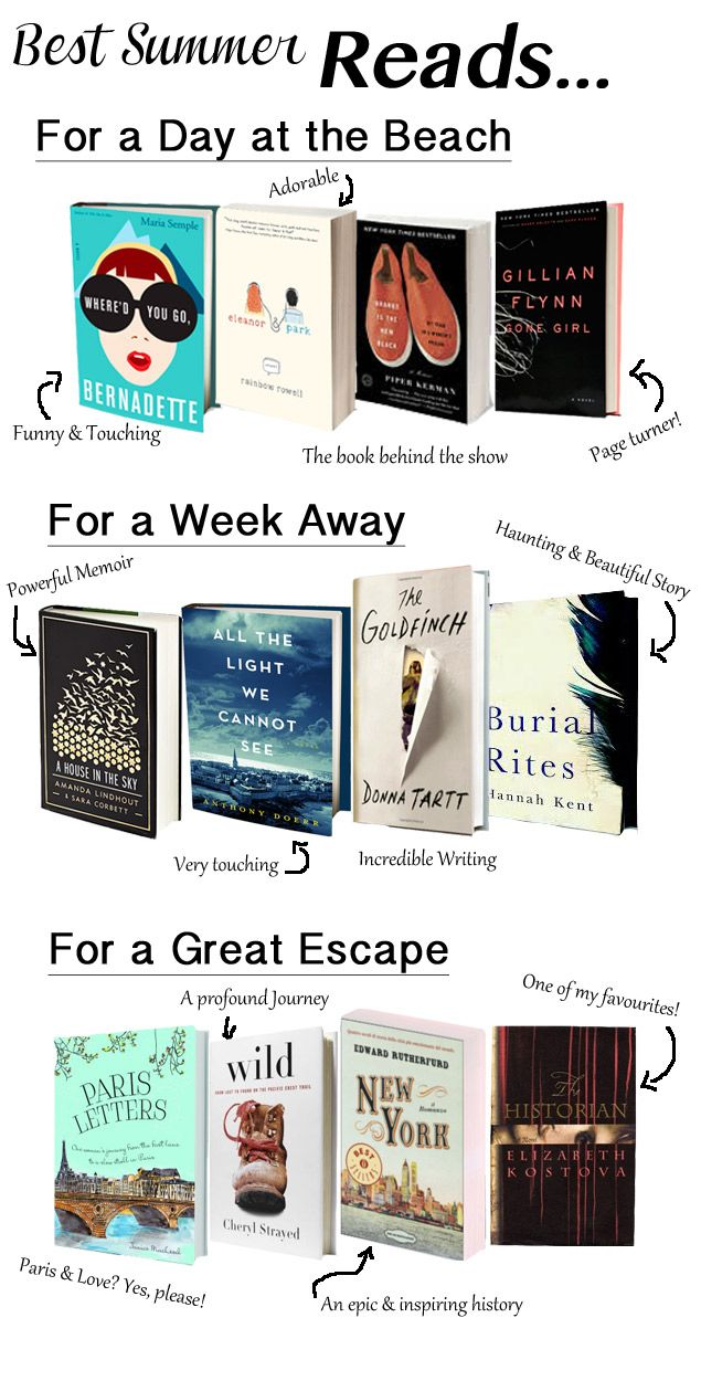 Best Summer Reads 2014 - for a day at the beach, a week away and a great escape! Love this list!
