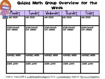 (Editable) Guided Math Template FREE
