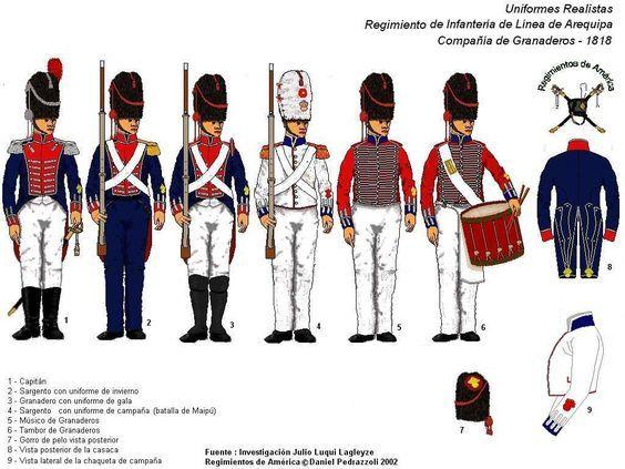 Spanish Royalists; Line Infantry Regt Arequipa, Grenadier Company 1818: