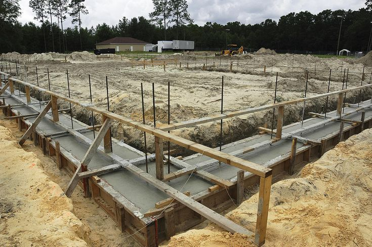 Foundation Footings Code Basics In 2020 Building Foundation