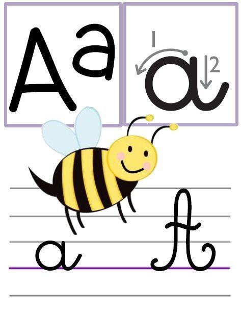 French alphabet cards | Affichage alphabet pour la classe - L'école de Crevette