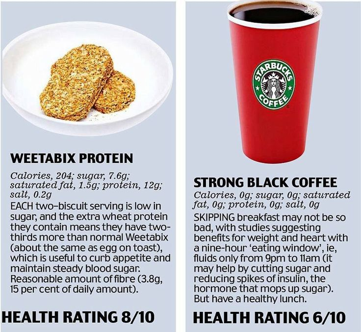 How healthy is your breakfast?