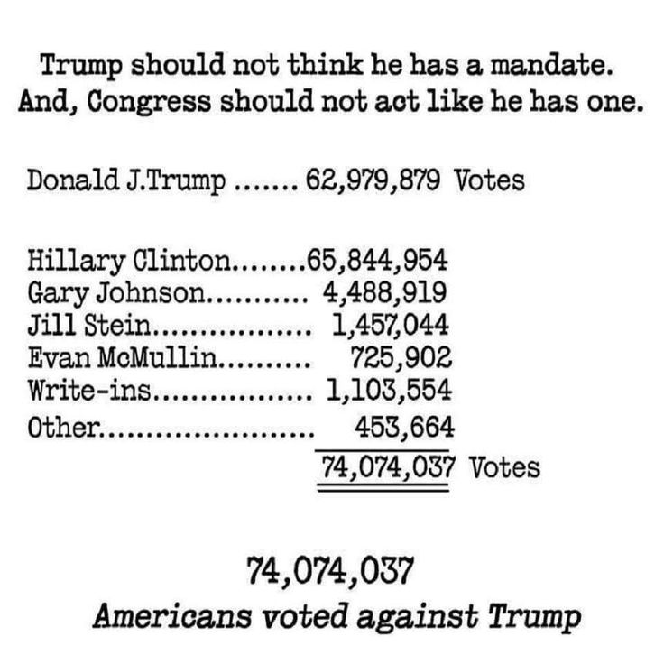 As a result of an outdated Electoral College we're stuck with a president-elect that 74,074,037 Americans voted against. This article tells us how we CAN change the Electoral College System... http://www.historycentral.com/elections/Electoralcollgewhy.html