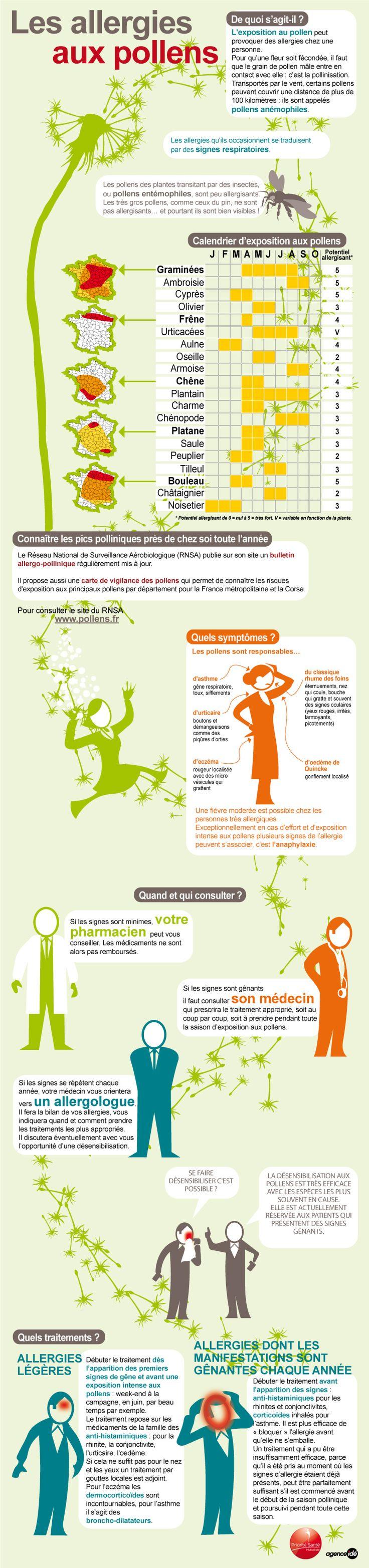 L'exposition au pollen peut provoquer des allergies chez une personne. http://www.prioritesantemutualiste.fr/upload/docs/text/html/2013-05/allergies_aux_pollens.html