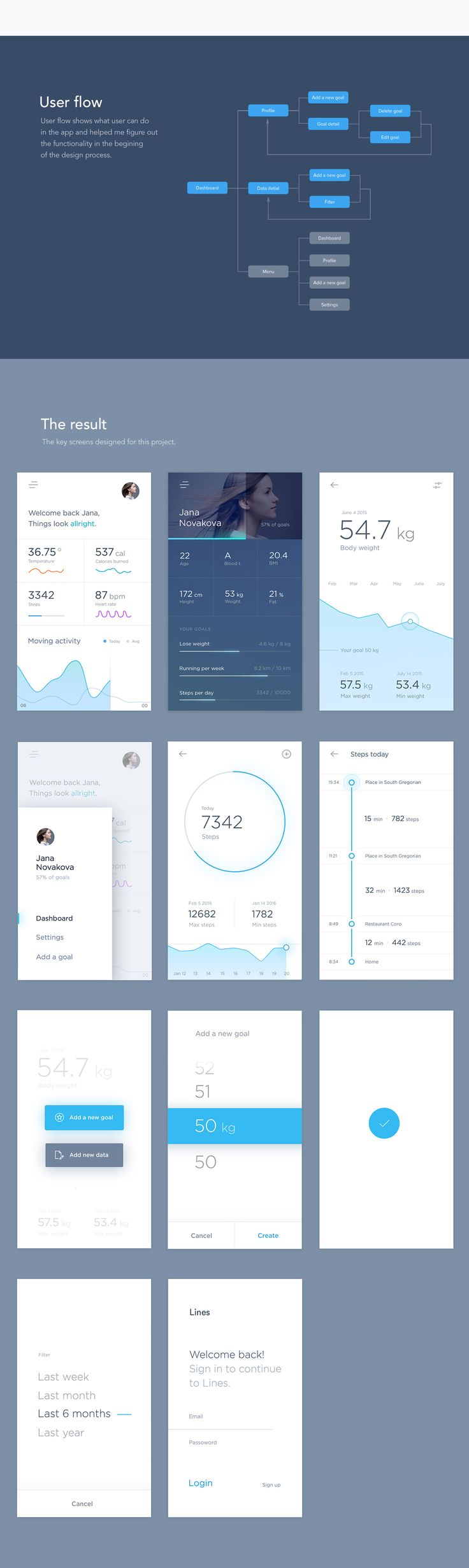 lines activity tracker app design - Ui Design Ideas