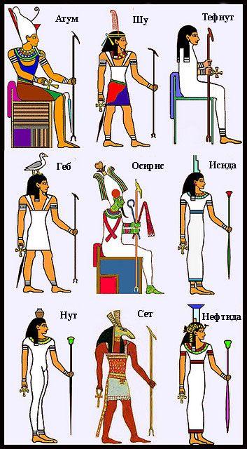 боги Египта: Атум (творец всего), родил из самого себя богов-близнецов Шу (воздух) и Тефнут (влагу). От Тефнут произошли Геб (земля) и богиня Нут (небо). От Геба и Нут рождаются Осирис (бог подземного мира), Исида, Сет (бог войны), Нефтида