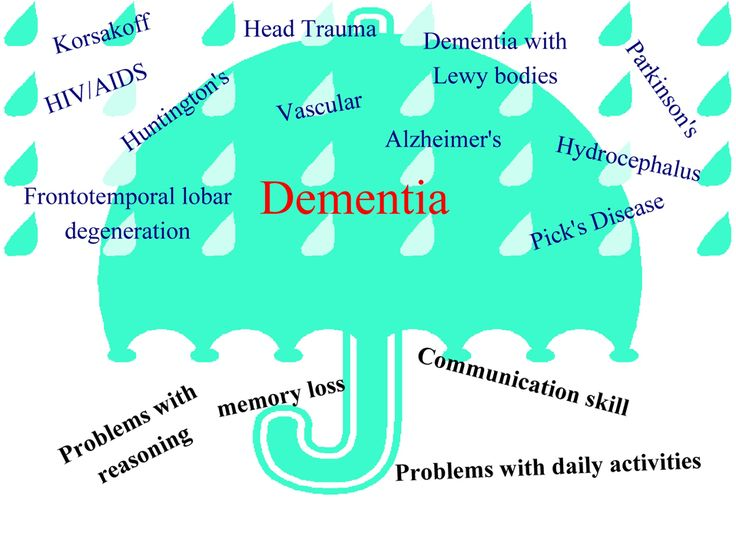 "Many people use the words ""dementia"" and ""Alzheimer's disease"" interchangeably. However, they are not the same thing. A person can have a form of dementia that is completely unrelated to Alzheimer'…"