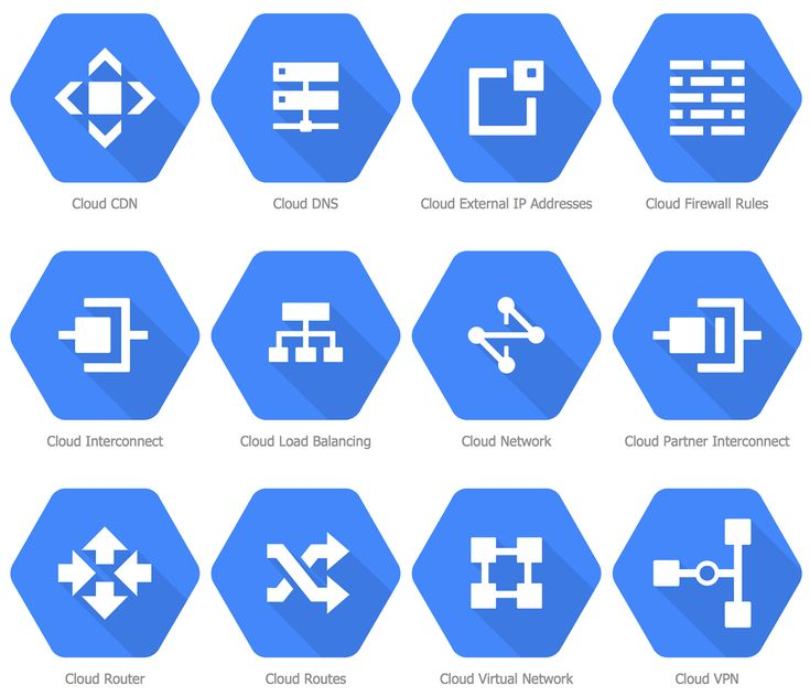 Computer Networks Google Cloud Platform All These Tools Allow You To Effectively Design Google Cloud Platform Cloud Platform Clouds Cloud Based Services