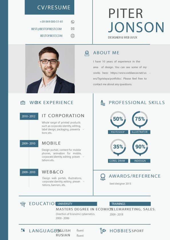 Digital Resume Bundle 10 Print Ready Cv Templates Good Resume Examples Downloadable Resume Template Resume Templates